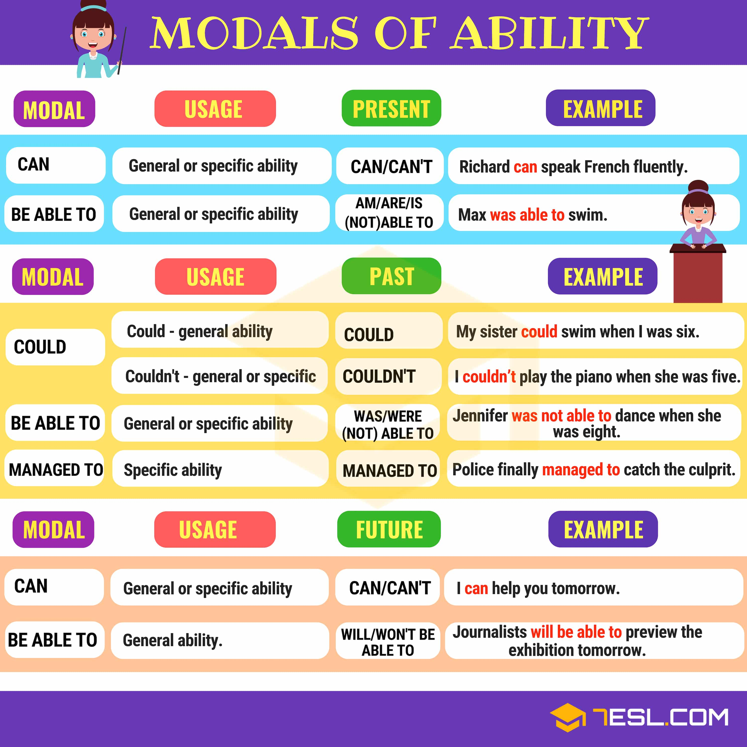 Verbs What Is A Verb Useful Rules Types Amp Examples