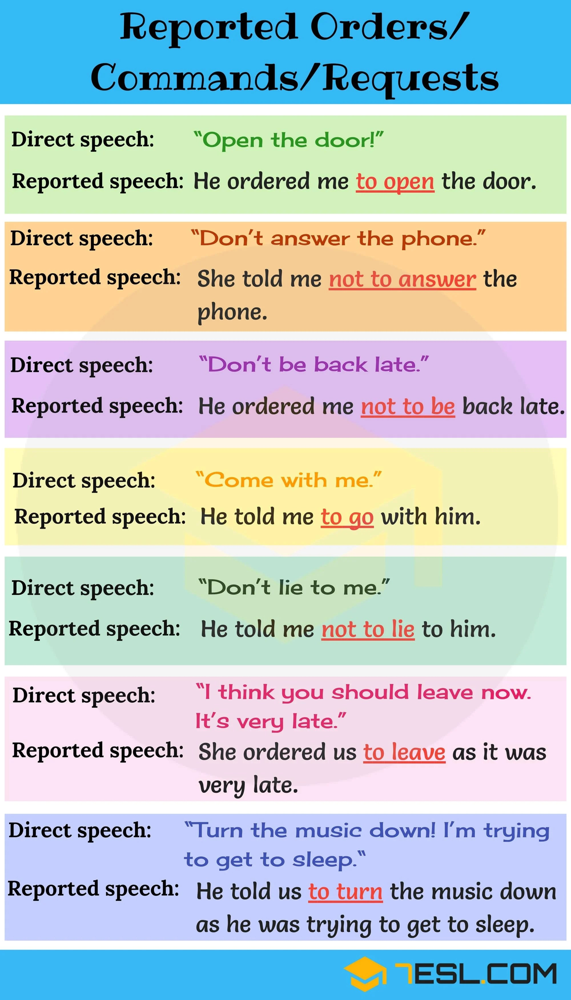 Reported Speech Indirect Speech Definition Useful