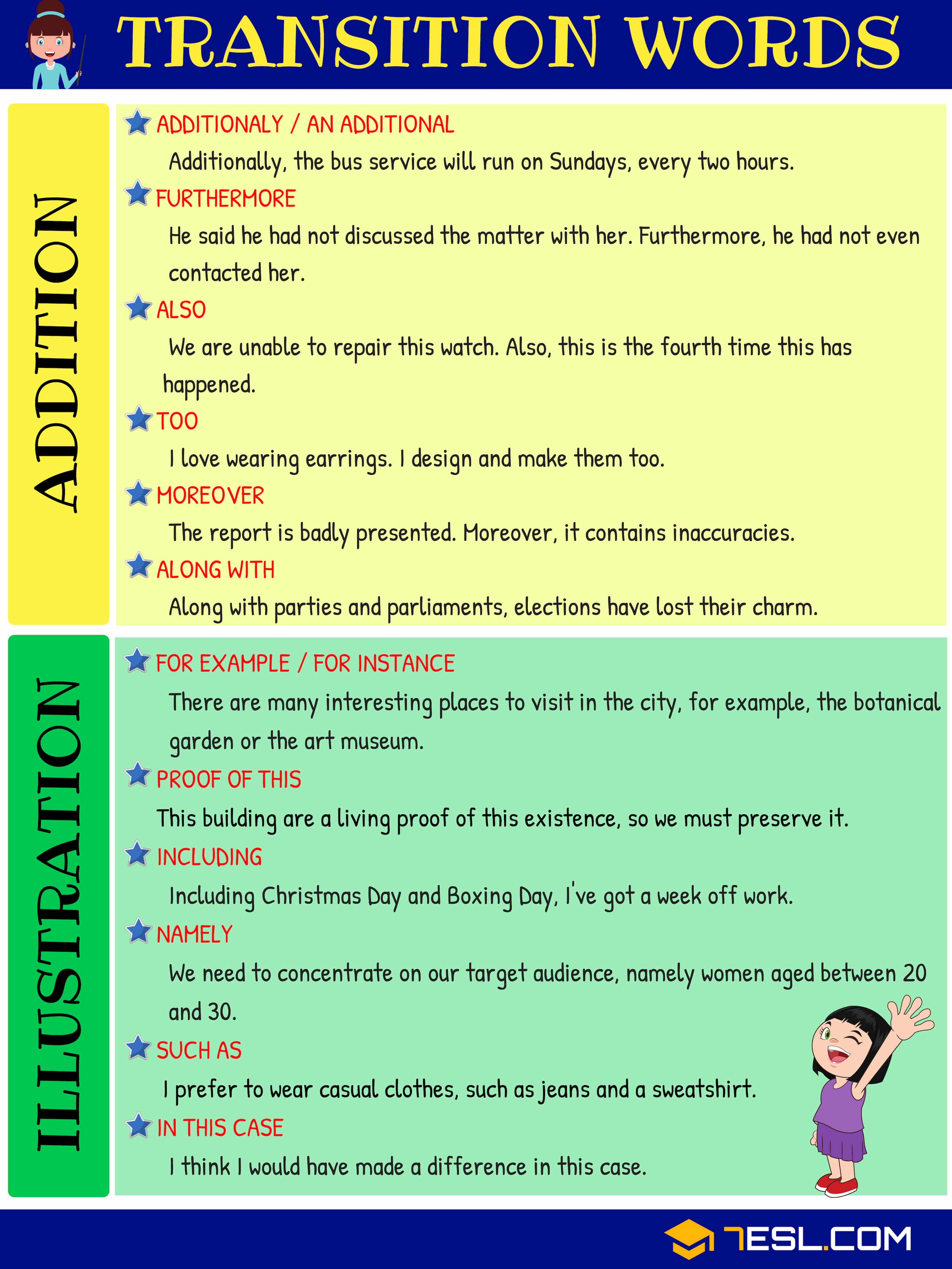 Transition Words And Phrases Useful List Types And