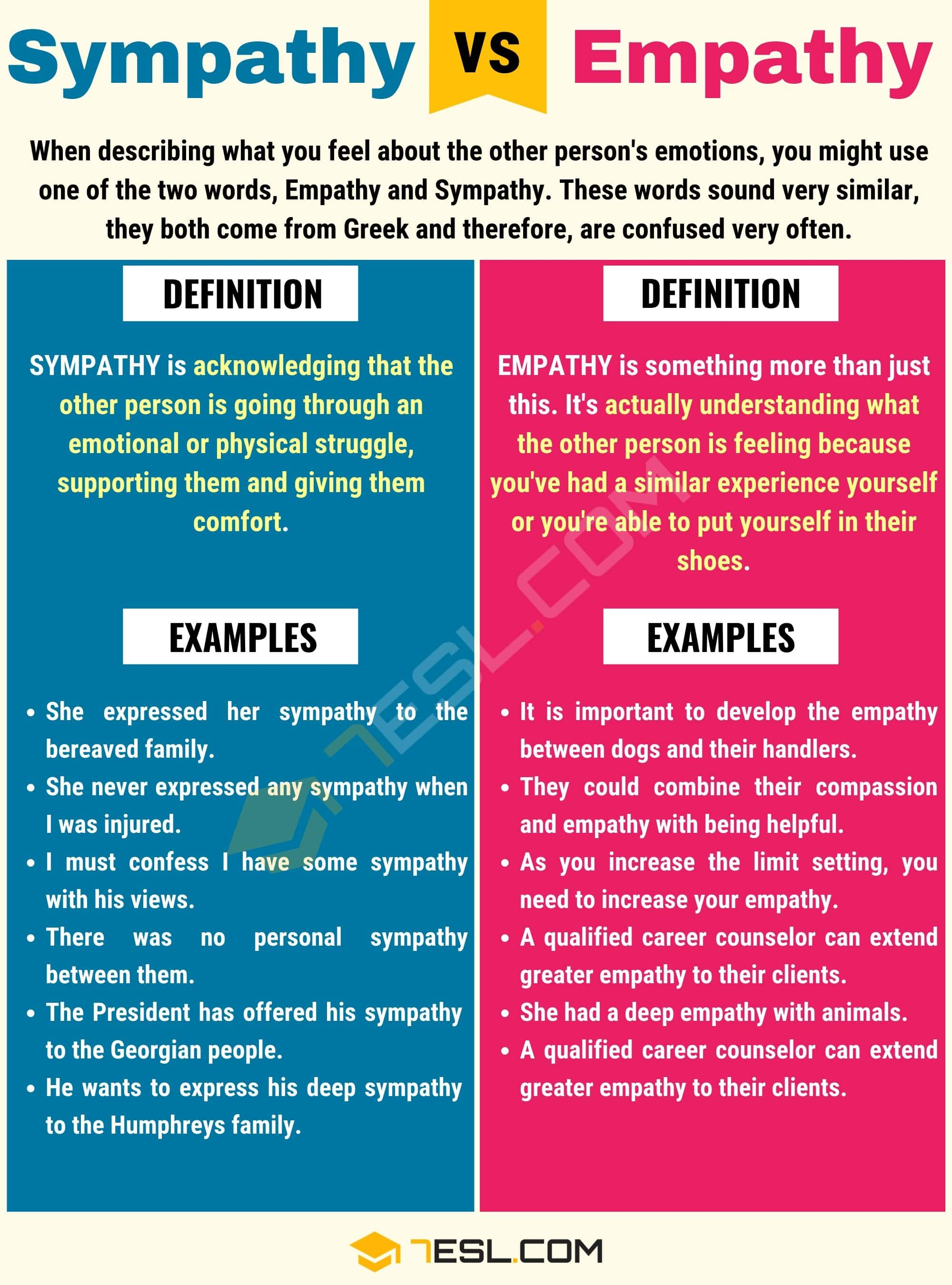Empathy Vs Sympathy How To Use Sympathy Vs Empathy In