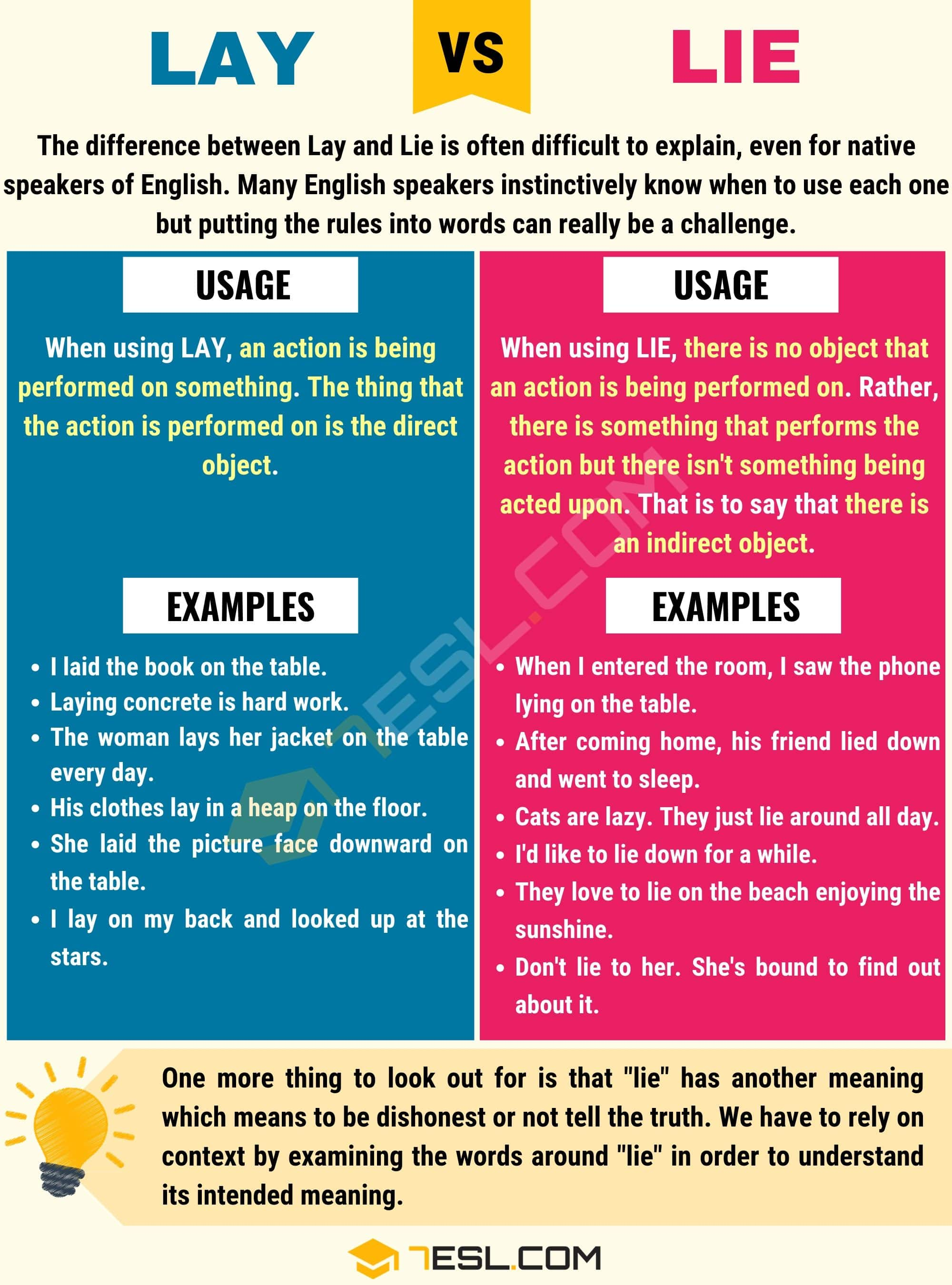 Lay Vs Lie What S The Difference Between Lie Vs Lay