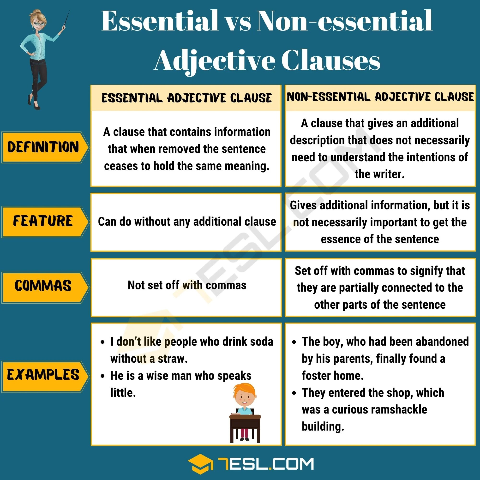 Adjective Clause Definition And Useful Examples Of