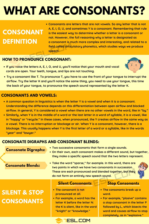 Consonants Words