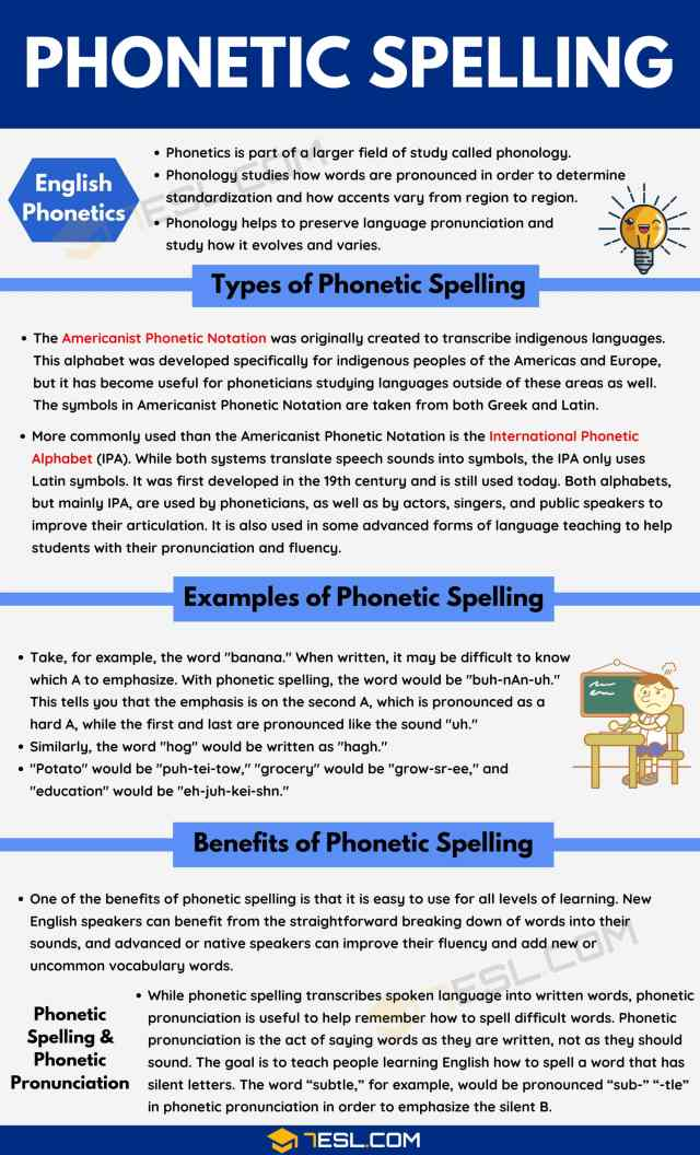 Phonetic Spelling: Types and Uses of Phonetic Spelling in English