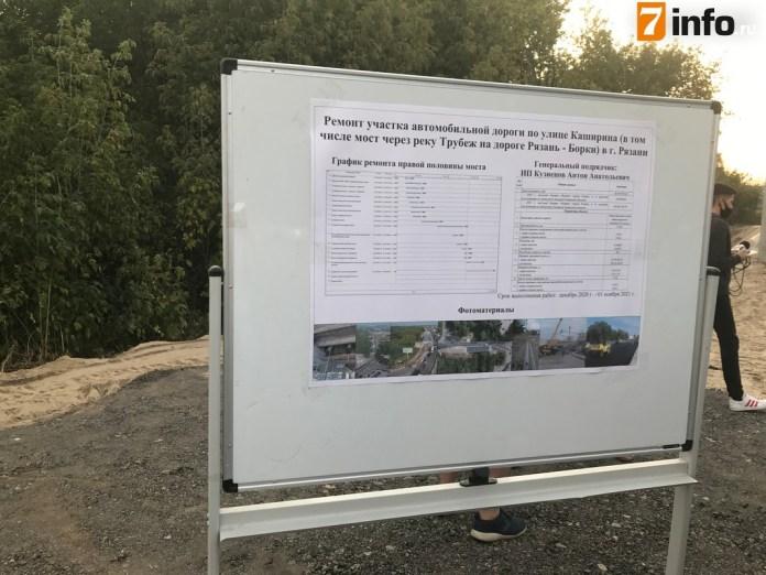 В Рязани открыли мост через Трубеж