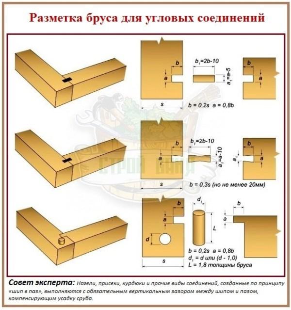 Двухэтажные бани из бревна в московской области: проекты ...