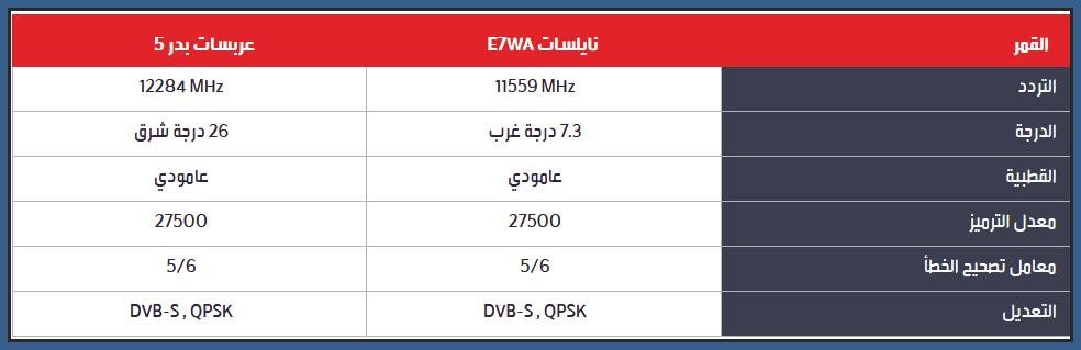 تردد ام بي سي 2 اجمد قنوات الافلام الاجنبية احلى حلوات
