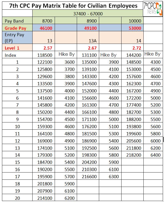Retirement Calculator Vrs
