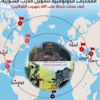 """أمريكا تلقي القبض على """"تاج الدين"""" رجل الاعمال المقرب لتنظيم حزب الله الارهابي في قضية مخدرات واحتيال"""