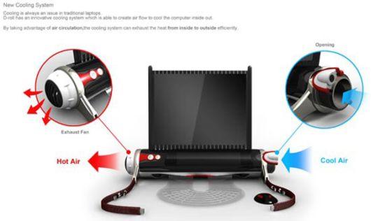 Future Concept Digital Roll Laptop