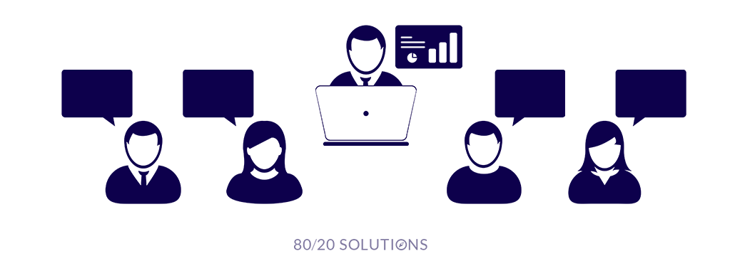 Customer Research