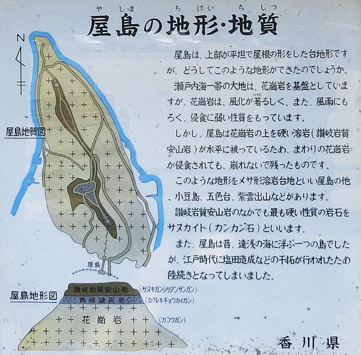 屋島の説明