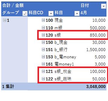 エクセル家計簿・複式簿記・振替仕訳