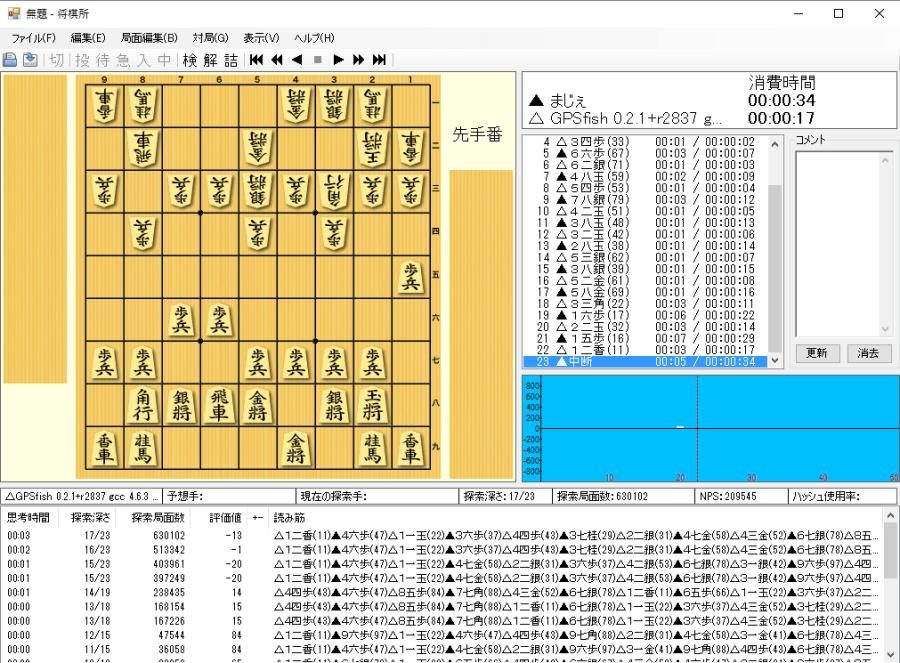 将棋GUIソフト【将棋所】