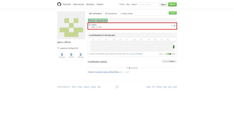 GitHubの技巧のページ