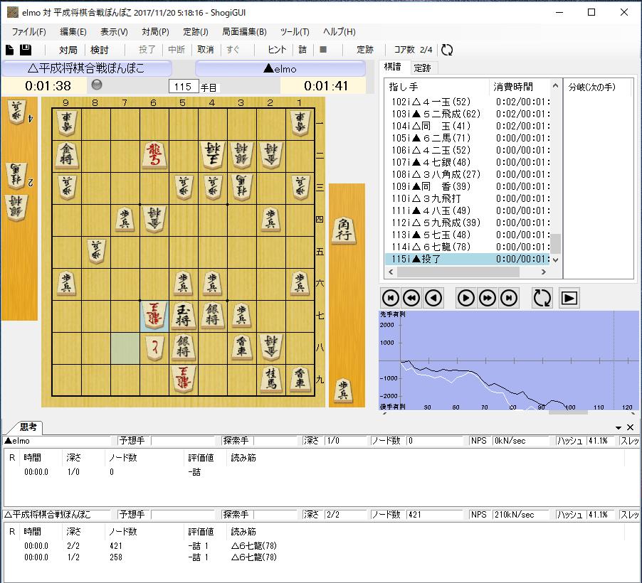 elmo vs 平成将棋合戦ぽんぽこ
