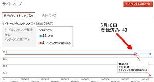 クロール/サイトマップのグラフ②