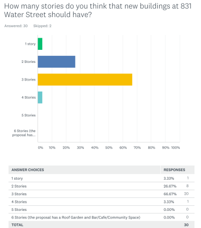 survey_question4