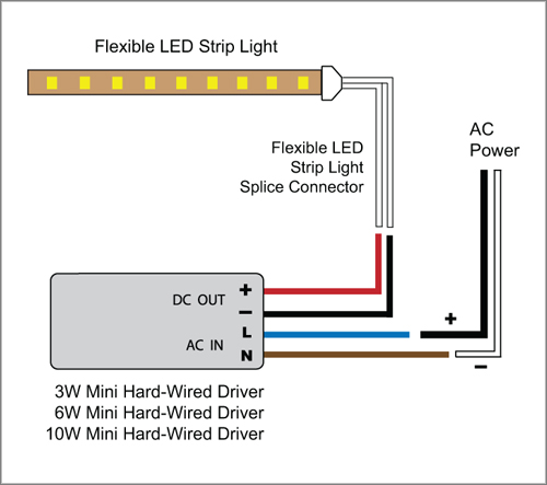 88light  flexible led strip light to driver and adapter