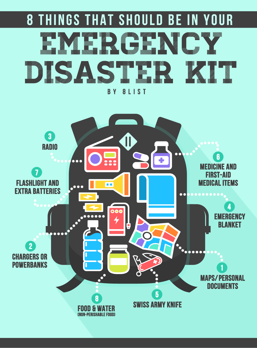 8 Things that Should be in Your Emergency Disaster Kit