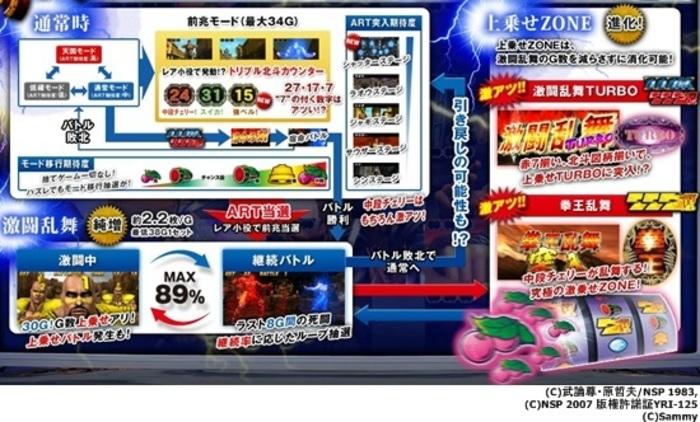 hokuto-seikimatu-game1