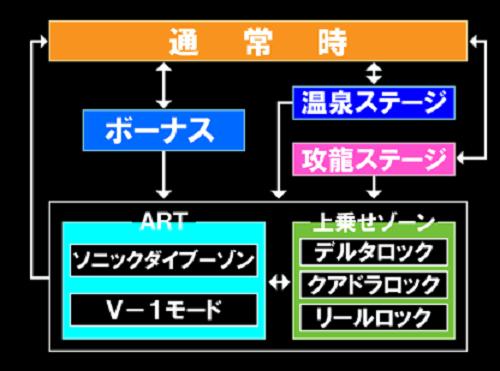 sky_yoroshiku
