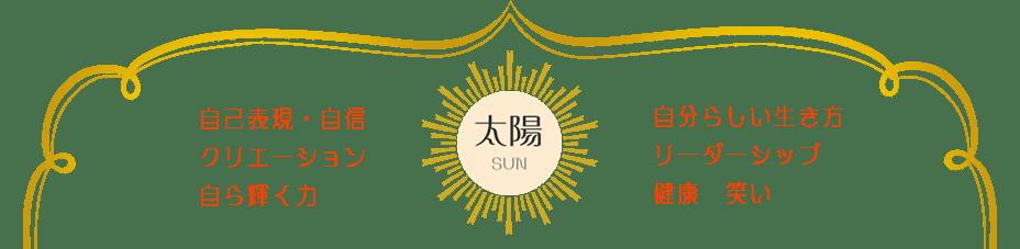 太陽のキーワード:自己表現・自信 クリエーション 自ら輝く力 自分らしい生き方、リーダーシップ 健康 笑い