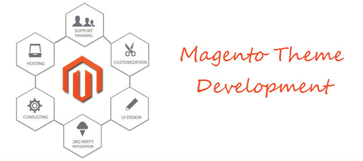 Magento Theme Development Tutorial part 1
