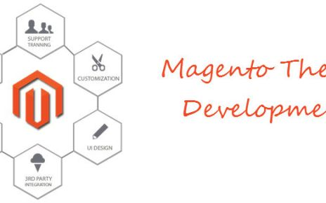 Magento-Theme-Development