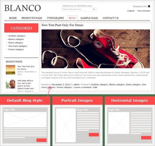 Blog Blanco