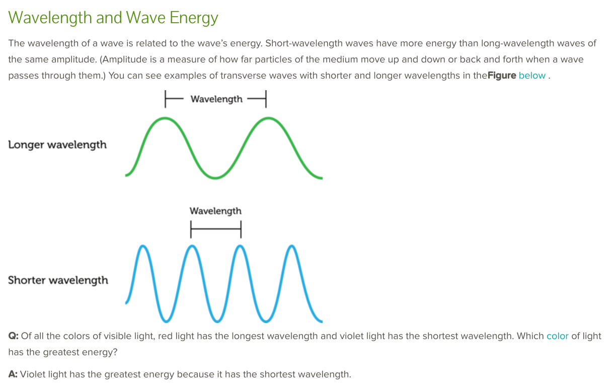 Distance Learning Waves