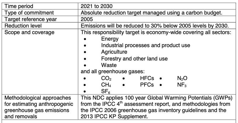 Fig.2: Page 2 of the 2016 Paris Agreement