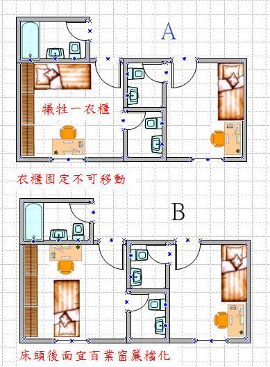 外租房間床位擺放 | 九龍堂開運網