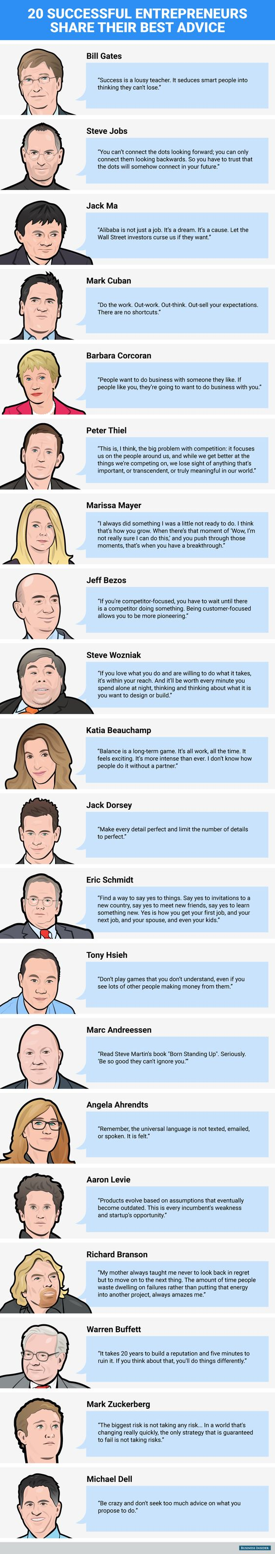 Entrepreneurs share their wisdom