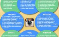 Instagram marketing, Small business plan