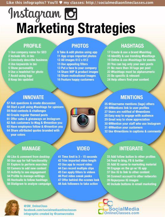 Instagram marketing, Small business plan
