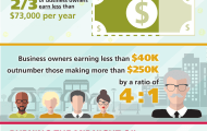 CFIB Small Business Stats