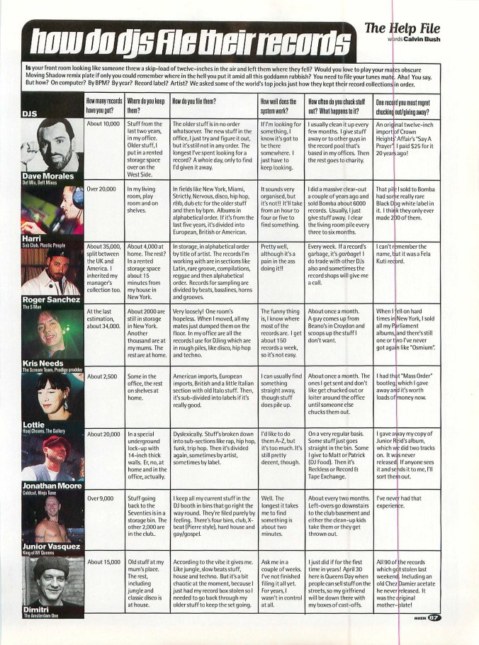 What is the best way to file your vinyl? This MUZIK article from 1997 tries to find out… [June 1997]