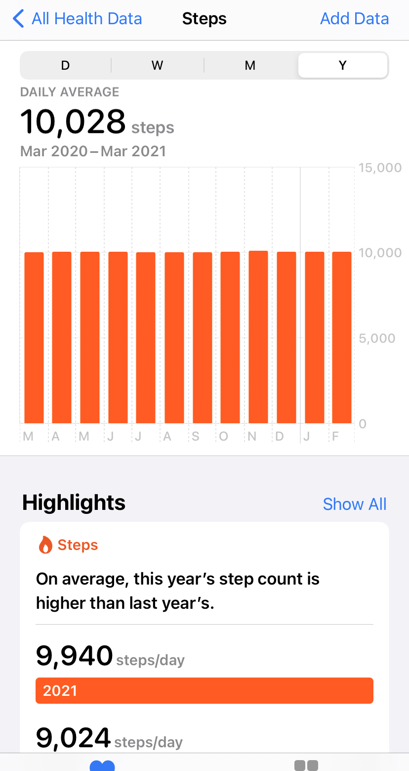 10000 steps for a year