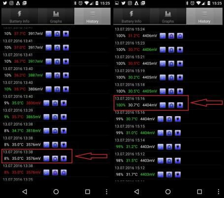 Huawei Nexus 6 - czas ładowania baterii przy użyciu dedykowanej ładowarki - recenzja 90sekund.pl