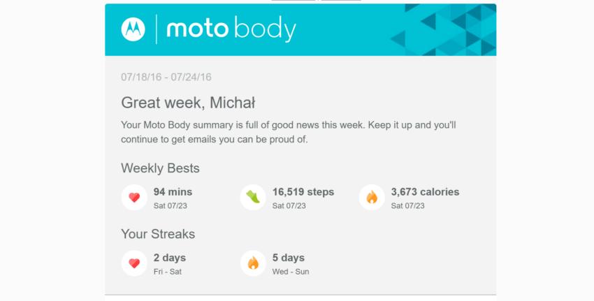 Moto Body i tygodniowe podsumowanie. To jego sam początek, bo rozbite jest na szczegółowe wykresy - recenzja 90sekund.pl
