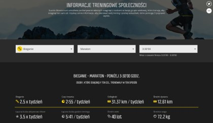 Wygląd aplikacji webowej Suunto Movescount i wybranych danych - 90sekund.pl