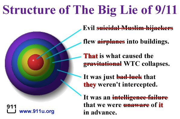 https://i1.wp.com/911u.org/graphics/911_false_flag_disinfo_diagram_v1.0.jpg.jpg