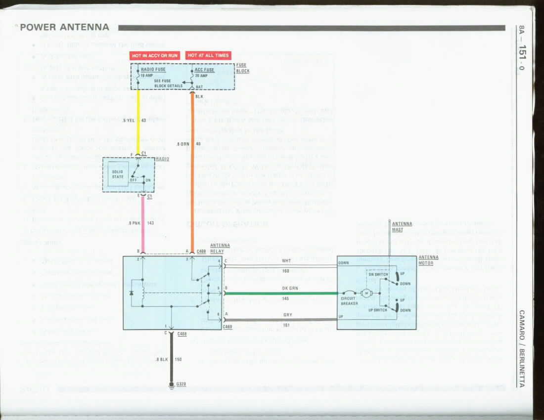 Metra Power Antenna Wiring Diagram 1986 Camaro