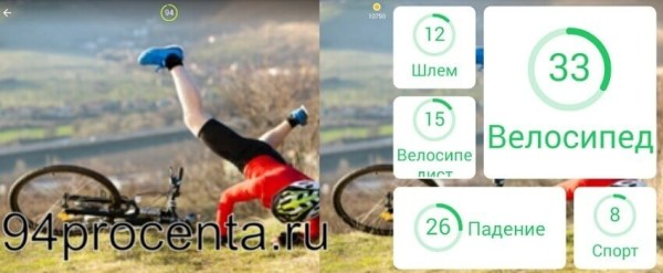 Велосипед - 94 процента ответ к игре