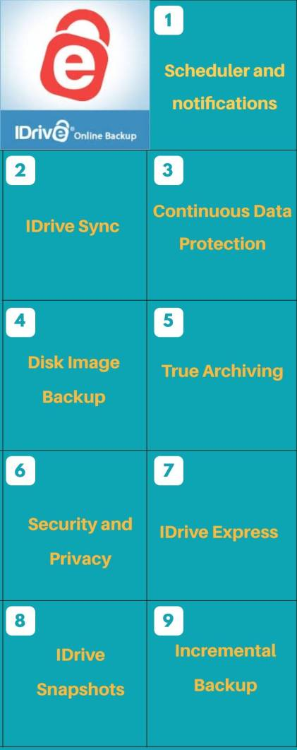 9 reasons to choose idrive cloud backup
