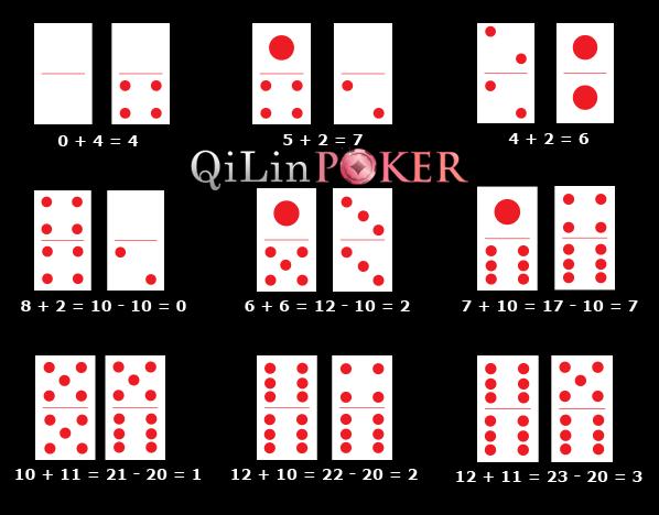 menghitung domino