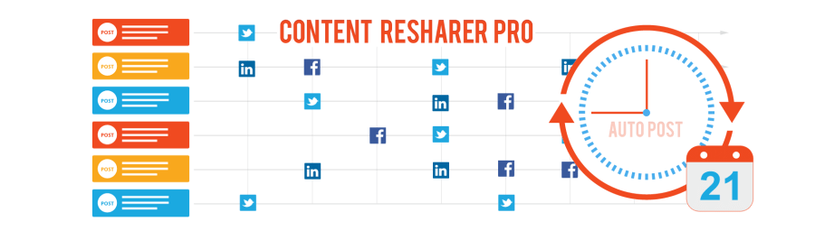 Content Researcher Pro - Tips to Increase Traffic