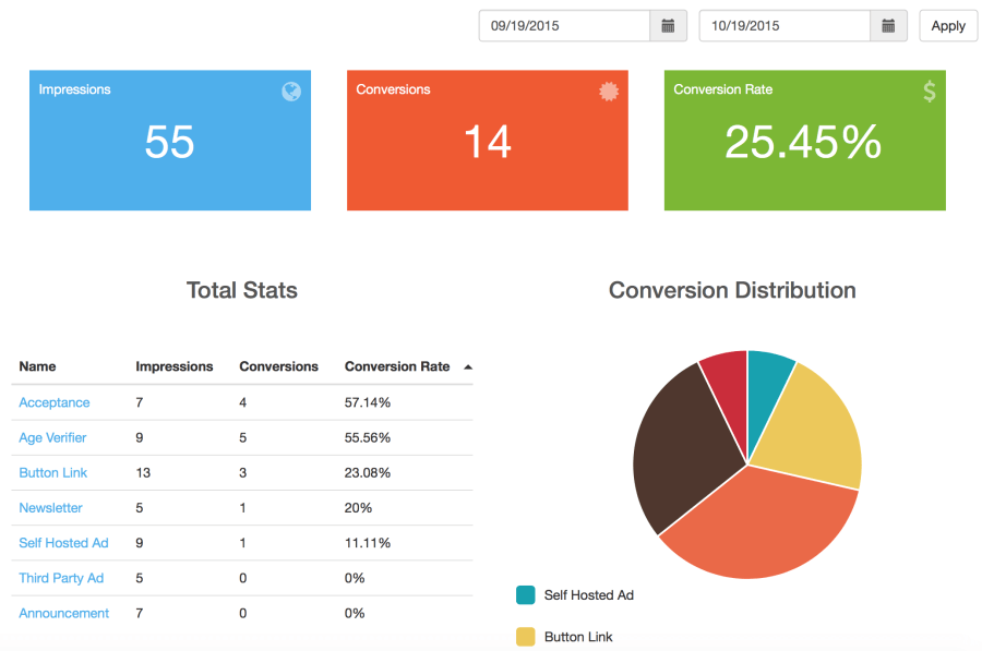 interstitial-overlays-stats