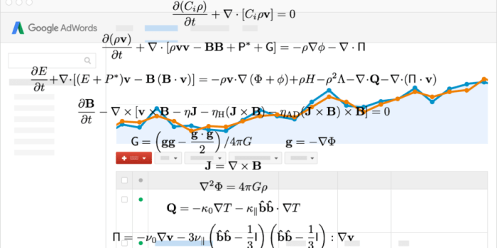 The One Equation You Need To Know To See If AdWords Is Worth Your Investment